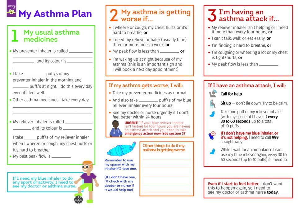 thumbnail of My Asthma Plan